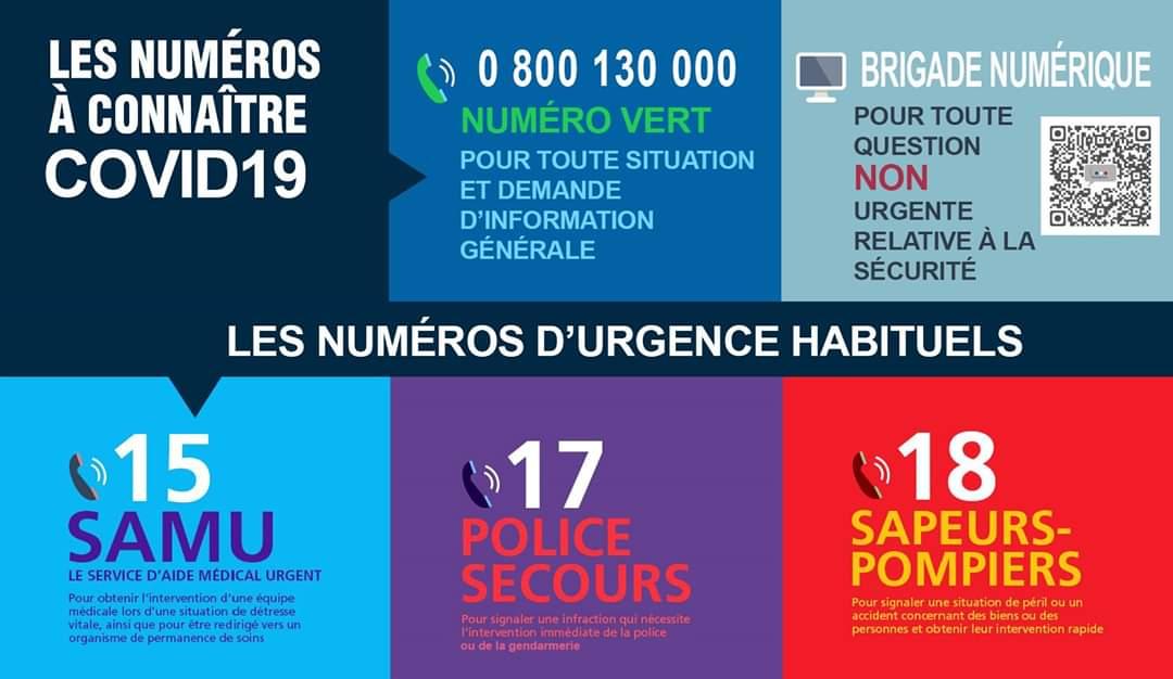 Numéro d'urgence : le samu 15, la police 17, les pompiers le 18, numéro vert contre le Coronavirus 0 800 130 000